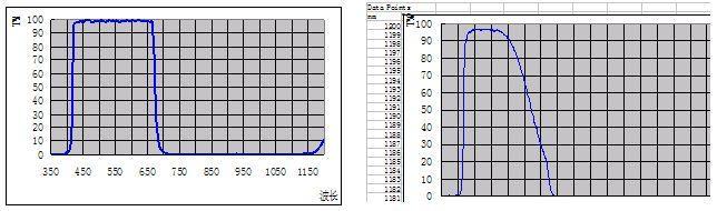 光学低通滤波器(olpf)